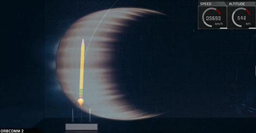 马斯克真刁 RT @ChunSangTse: SpaceX 从发射到成功回收一级火箭的流程轨迹动图 有意思,没想到,一级火箭居然是在空中做了个翻滚来调头 https://t.co/By3E2J23bA