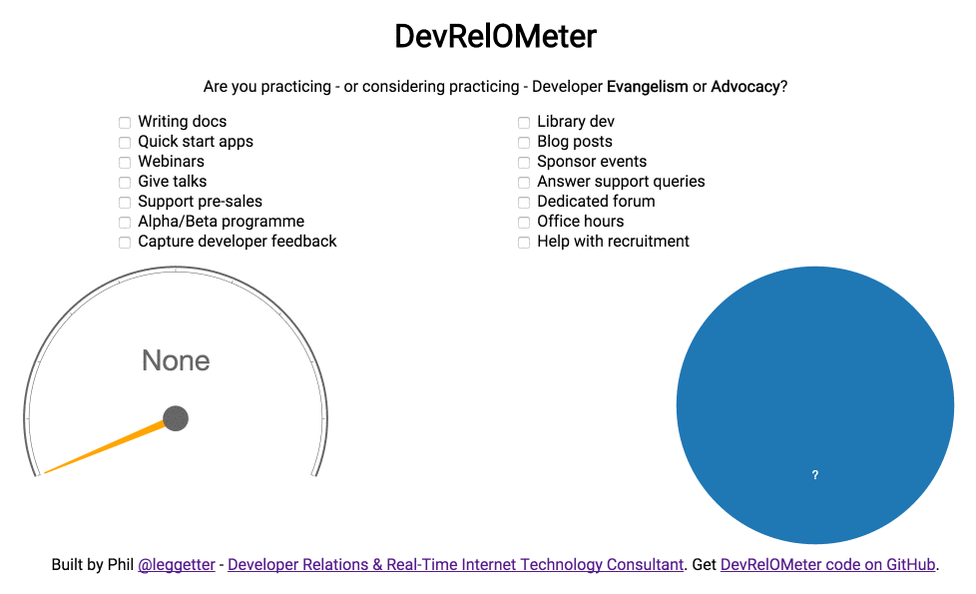 Defining Developer Relations https://t.co/dalaM2M9QV The #DevRelOMeter is at the bottom of the post