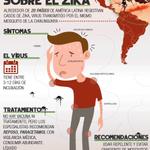 ¿Qué debes hacer si tienes #Zika? Te lo contamos: https://t.co/rveKmGUvtm https://t.co/Gi7TCBMCrW
