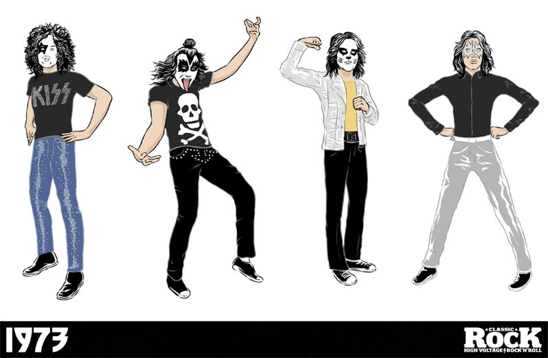 .@KISSOnline, the first 10 years. https://t.co/pPfi1fvEEN
