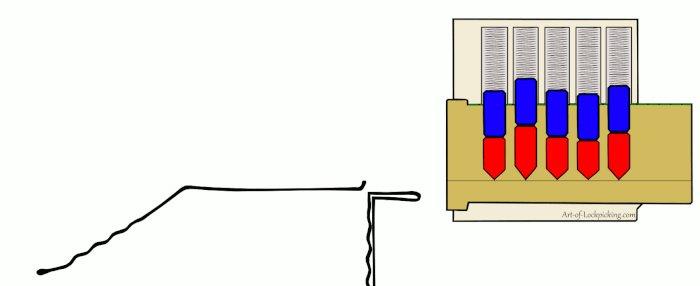 머리핀 두개로 자물쇠 따는 법. 참 쉽죠? https://t.co/6BKk2MuoQT