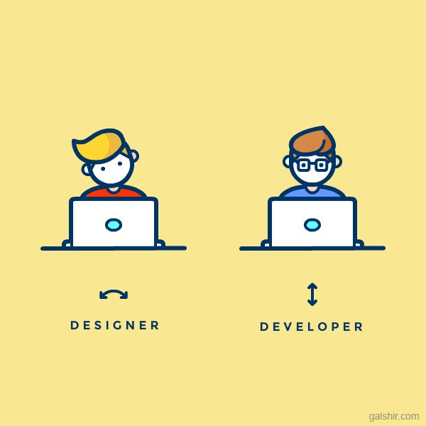 The difference between designers and developers... #headtilt h/t @wersm @thenextweb https://t.co/9xIkmFGg5h