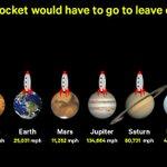 Хотите свалить сэтой планеты? Вот гифка, показывающая, скакой скоростью вы должны взлетать https://t.co/DQEgBJIHkZ https://t.co/QjlINC71ls