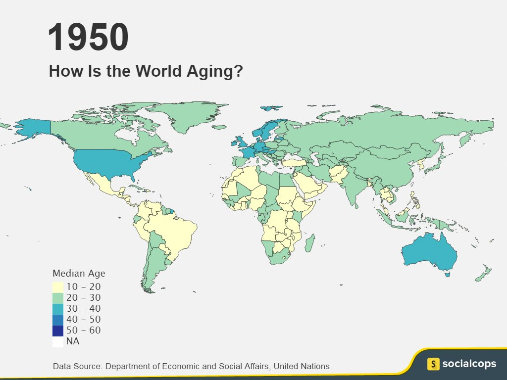 How is the world ageing? A projection to 2050: https://t.co/X0CyRWNuim via @Social_Cops #dataviz https://t.co/Ml6PGppEkf