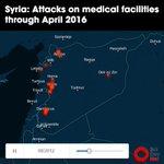 Seulement 50 docteurs pour 300.000 hbts a #Alep. Les blouses blanches sont les cibles.#UnAssadAlly https://t.co/W1MeUHA6ca