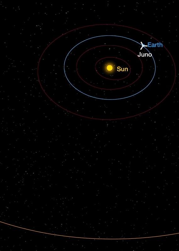 Este ha sido su viaje de 5 años y 2.800 millones de kilómetros https://t.co/34NaPebgZn ¡Impresionante! #Juno https://t.co/kZVFBHHg8K