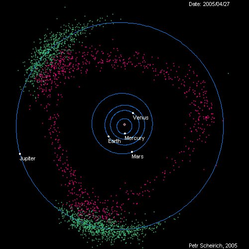 Super cool visual captures how Jupiter keeps the other planets and the asteroid belts in check @NASASocial @NASAViz https://t.co/zBv3i8uNkt