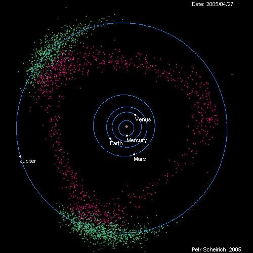 Sarebbe esistita la Terra senza Giove? Probabilmente, no! La sua forza gravitazione ci protegge dagli asteroidi. https://t.co/WEa6bMH9zB