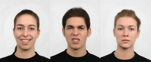 Generating faces with neural networks. https://t.co/kdn2L01ICo https://t.co/81vB9qoN9y