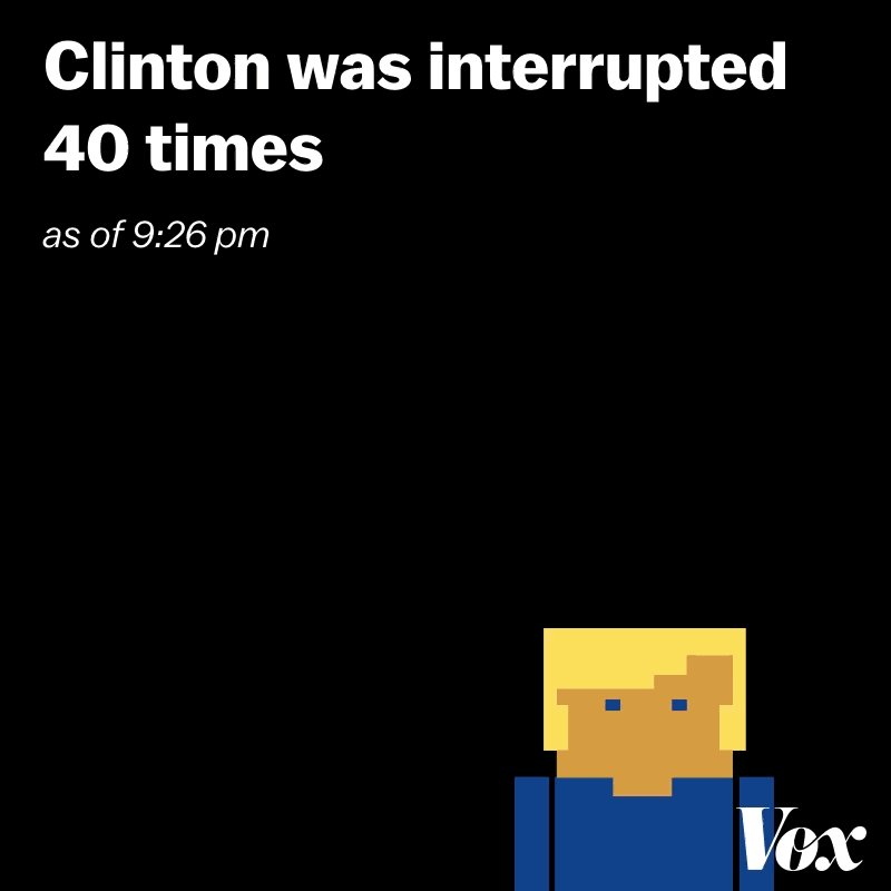 Hillary Clinton was interrupted 40 times in the first 26 minutes of the presidential debate. https://t.co/chM4JS1gbB