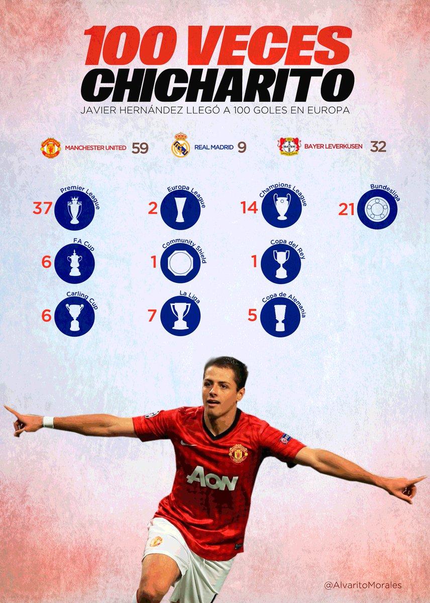 Llegó el gol 100 de #Chicharito en Europa.