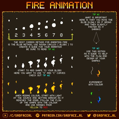 Stuff that Burns tutorial series - More in comments  #fire #pixelart #explosion #art #2danimation #animation #digitalart #gamedev #indiedev #indiegame #indiegamedev #tutorial #artistsontwitter https://t.co/OmCo41ngLE