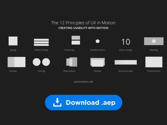 Creating usability with Motion   Template by UX_in_Motion freebie