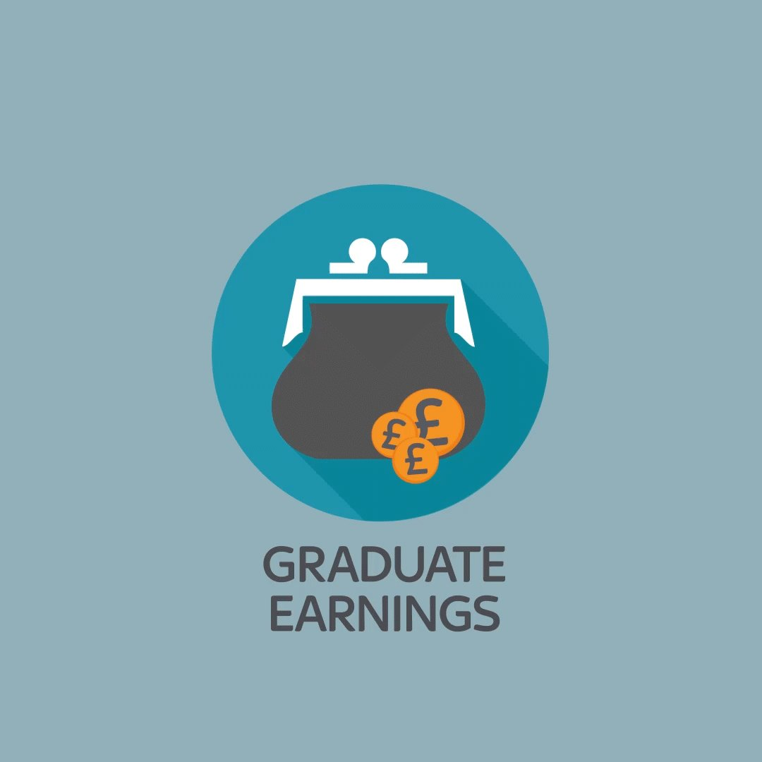 How much more do graduates earn on average than non-graduates? #Studen...