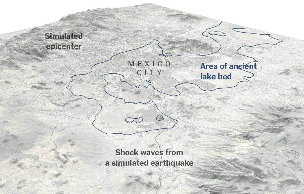 Mexico City was built on an ancient lake bed. That makes earthquakes much worse.