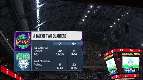 2nd half NOW on ABC!#WNBAFinals https://t.co/Q8k3BeOItW  — WNBA (WNBA) September 24, 2017  : RT WNBA: 2nd half NO… https://t.co/gqm1yfHYfx