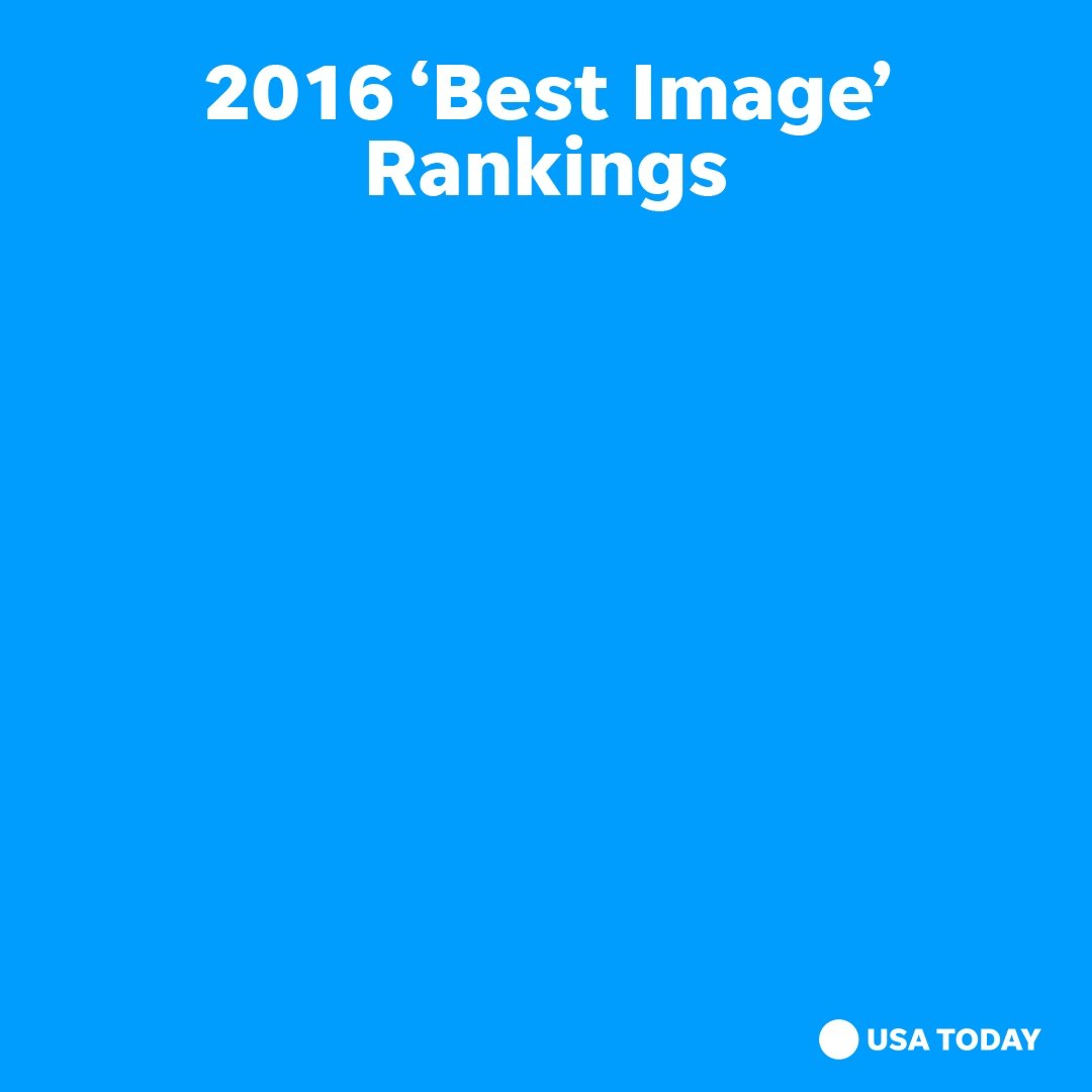 Ouch! Germany replaces U.S. as country with best global image