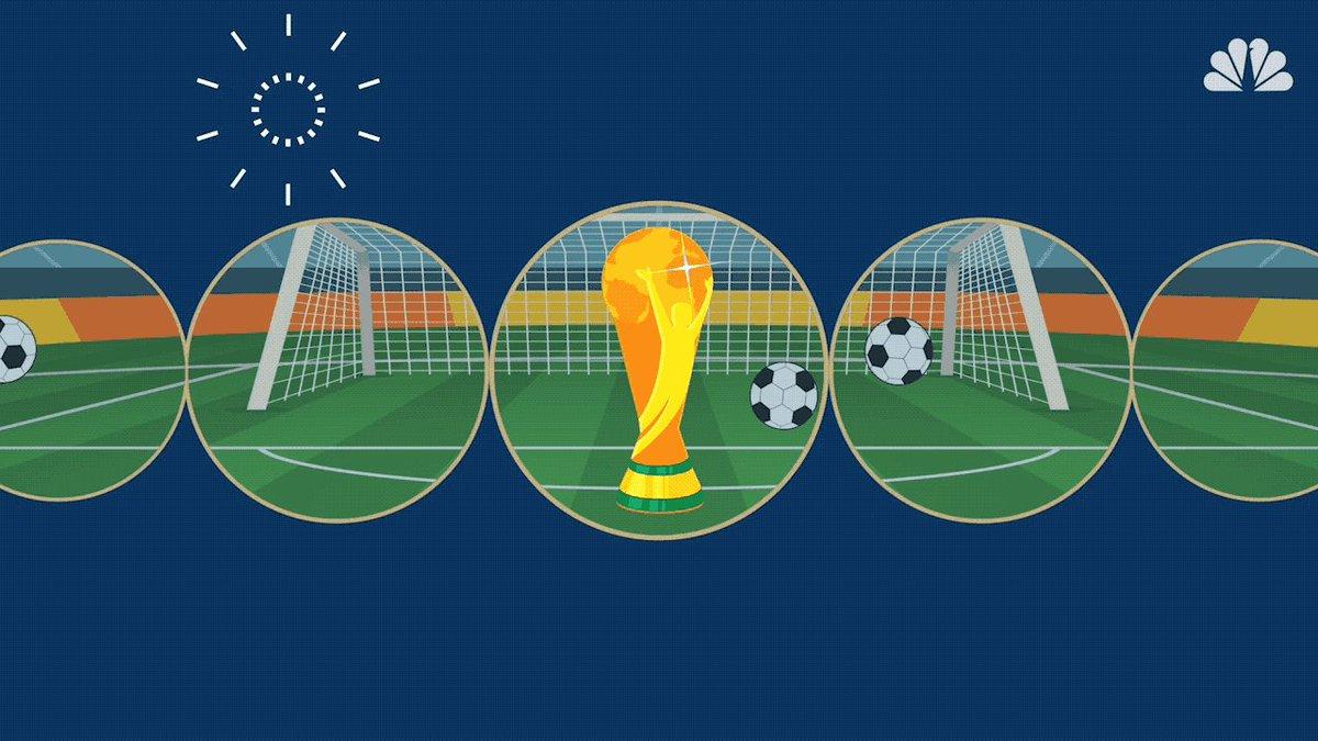 Can an algorithm make sense of a wild World Cup? via @NBCNewsMACH