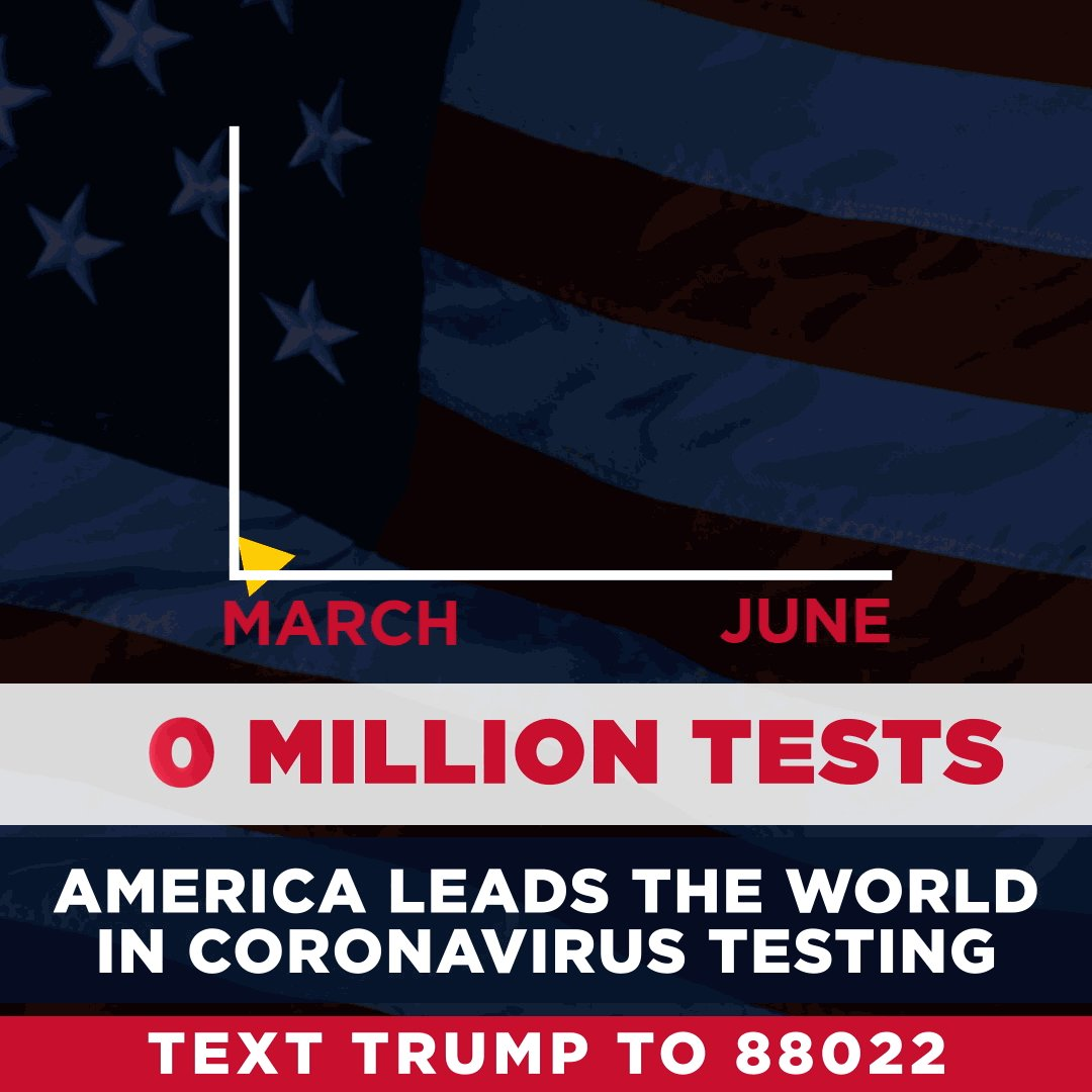 @realDonaldTrump Thanks to President Trump's unprecedented mobilization of the private sector and the federal government, the United States leads the world in coronavirus testing!