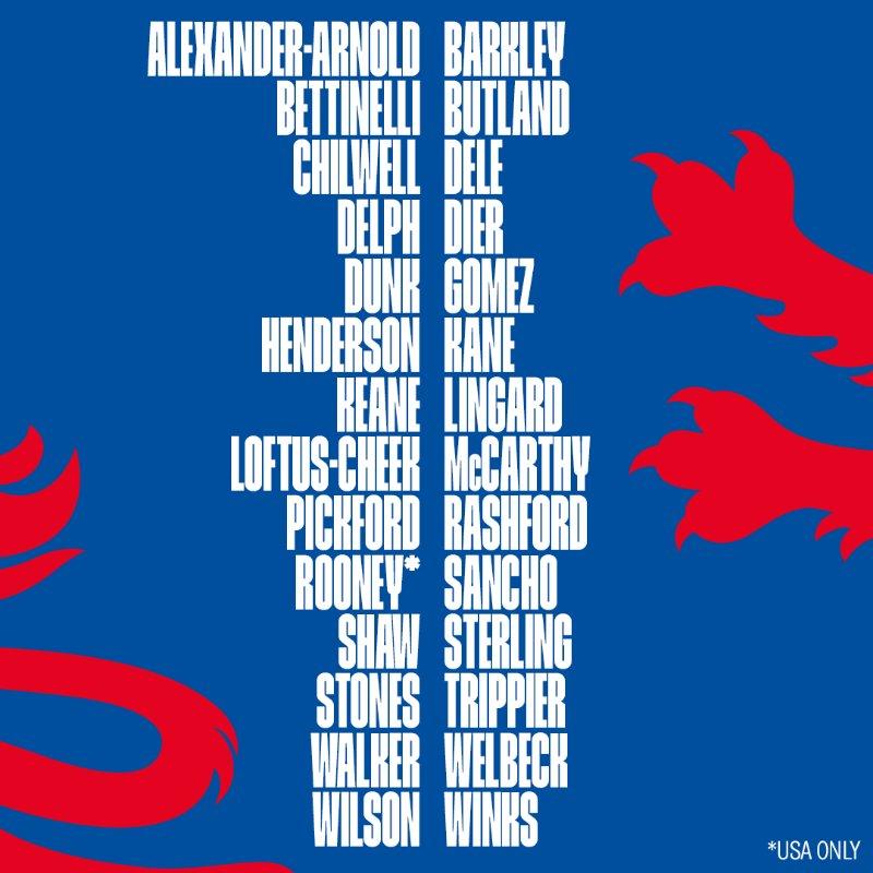 Liste Angleterre
