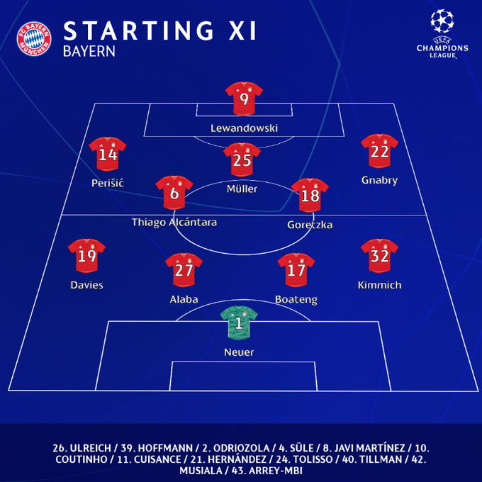 Line Up Bayern