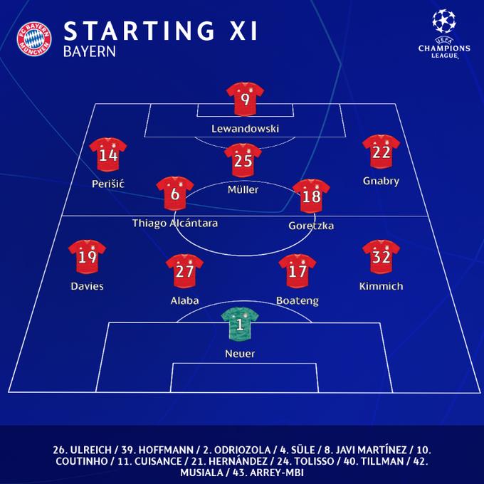 Line Up Bayern Munchen