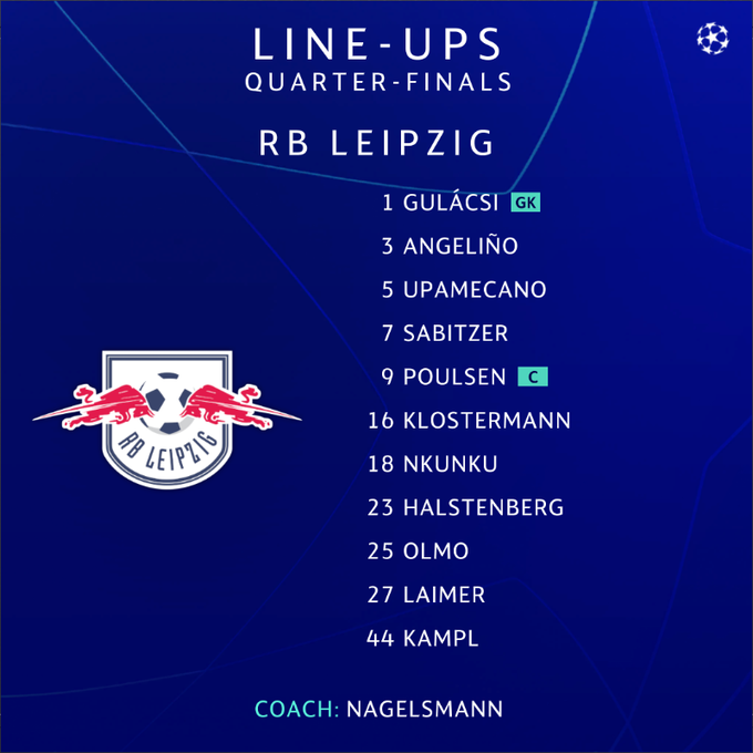 Line Up RB Leipzig