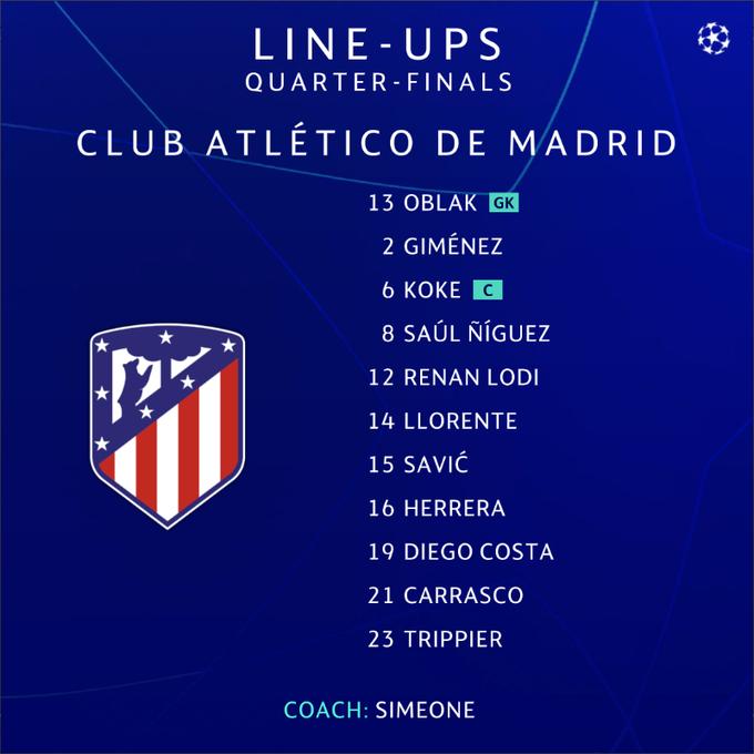 Line Up Atletico Madrid
