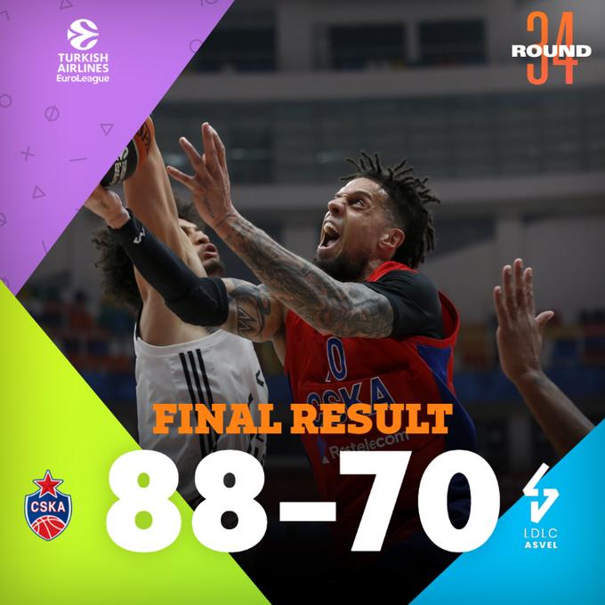EuroLeague – Il Cska Mosca batte l'Asvel nei 6 minuti finali e chiude secondo
