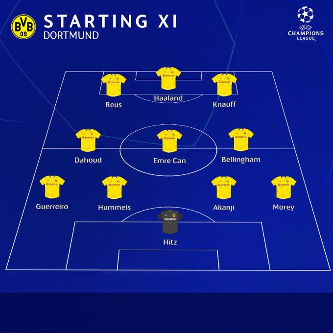 Line Up Dortmund