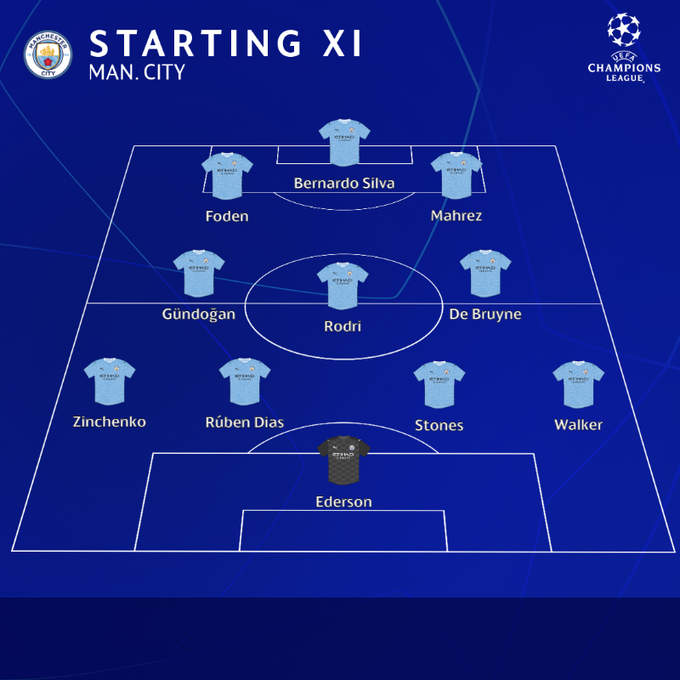 Line Up Man City