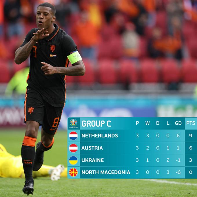منتخب هولندا يفوز على مقدونيا الشمالية بثلاثية نظيفة 2
