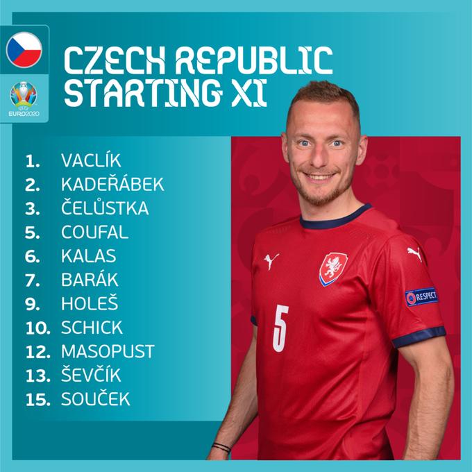 Евро-2020: Последние новости и подготовка к матчам Нидерланды - Чехия и Бельгия - Португалия