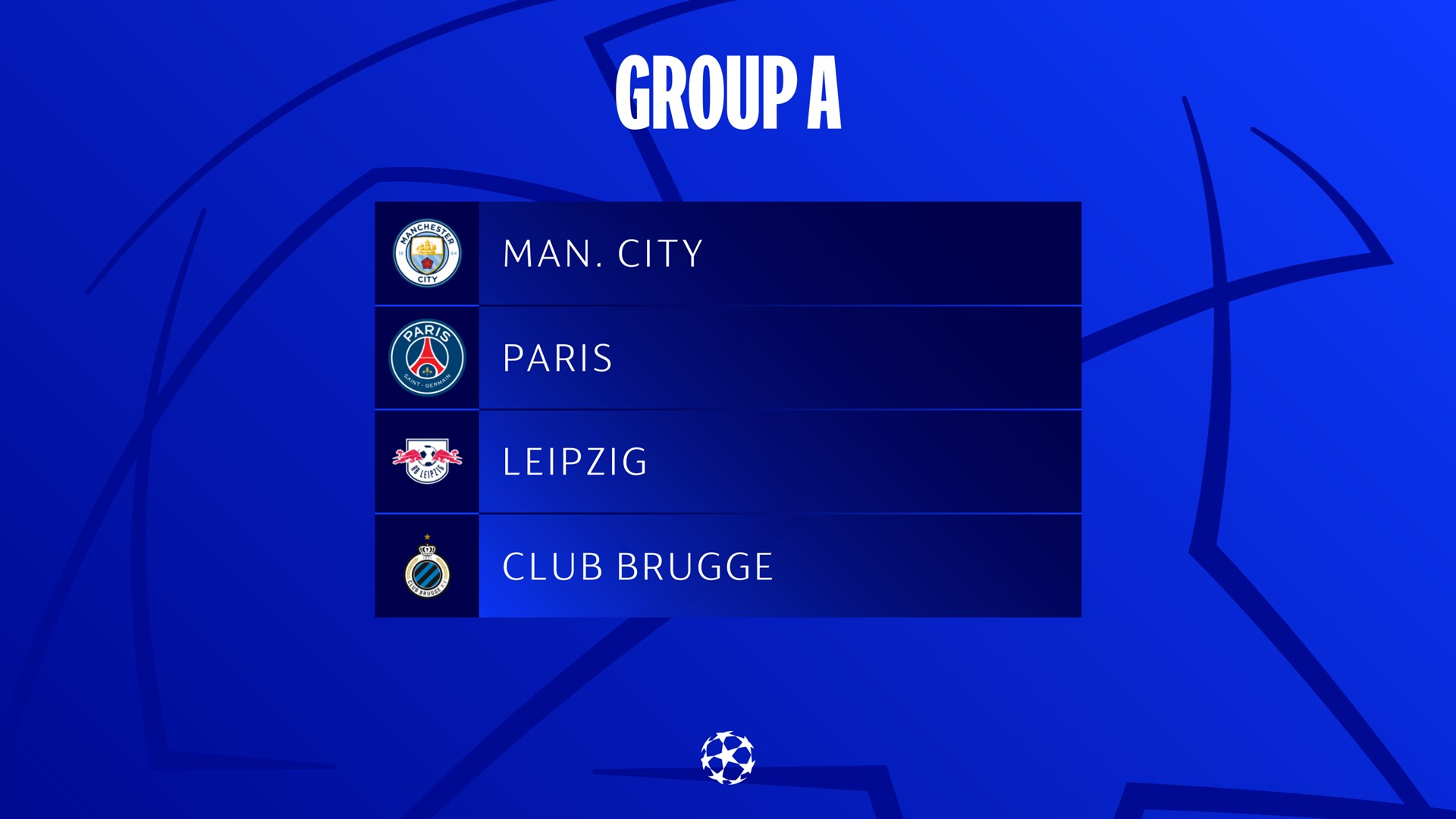 Analysing Group A and Group B in Champions League draw 2021/22- Which is the group of death this year?