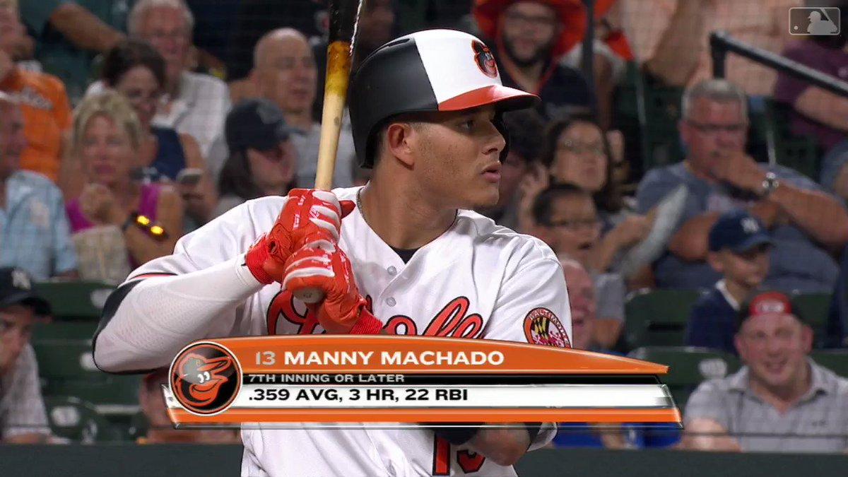 Mr. Machado does it again. https://t.co/7aKdt4gaTU