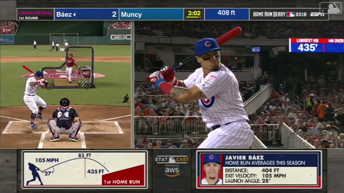 Longest HR of the first round?   @javy23baez got bragging rights. https://t.co/iA0e3wZOnh