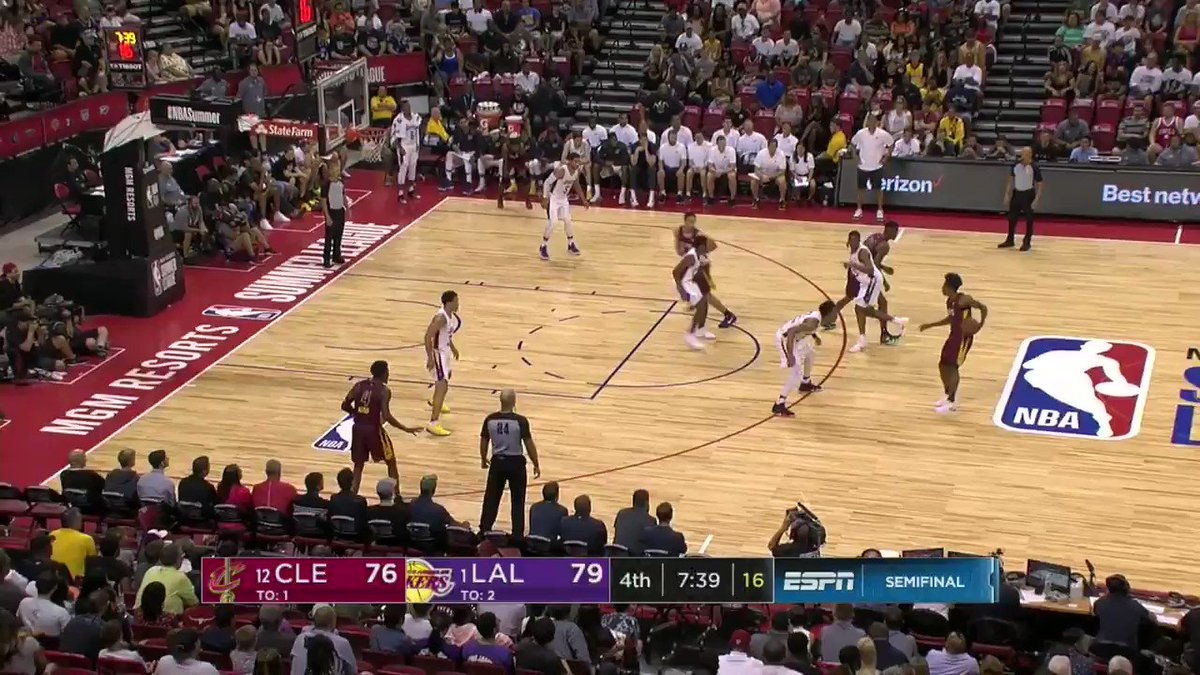 Collin Sexton kicks out to Billy Preston!  @cavs 81 | @Lakers 81  #NBASummer on ESPN2 https://t.co/dnqYLtTKBl