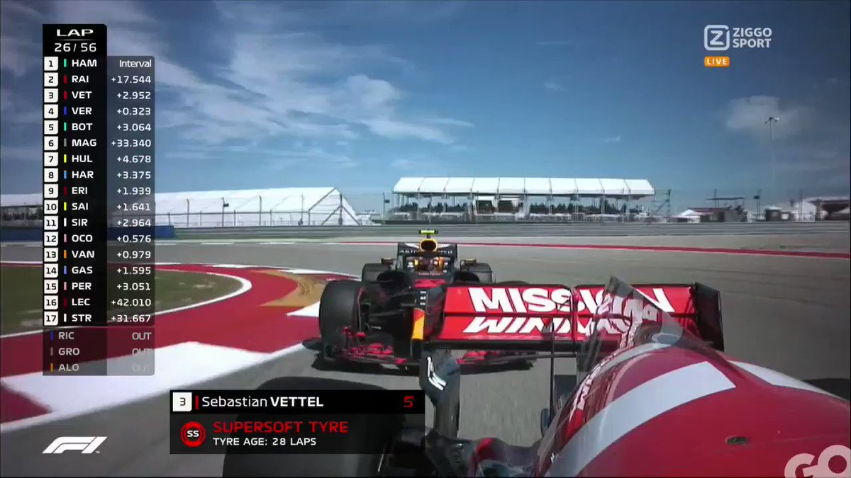 Formule 1 GP Verenigde Staten: Max Verstappen naar P3