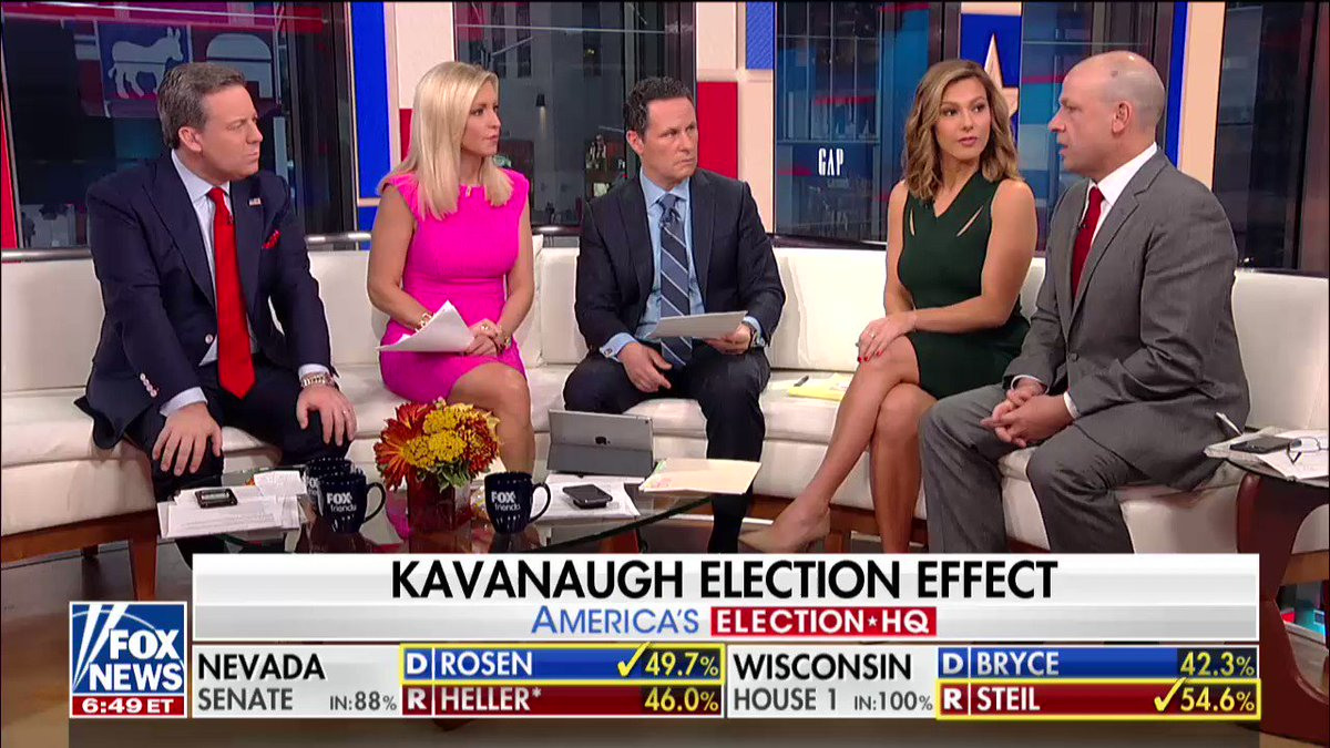 """.@TomBevanRCP on @foxandfriends: """"I think Trump's in good position for 2020."""" https://t.co/RgSnMHStA1"""