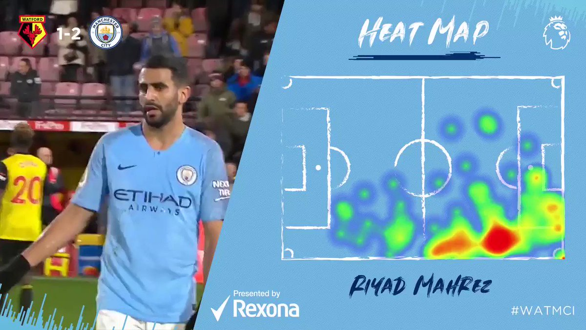 Man of the Match, @Mahrez22 was on fire! 🔥 Any guesses on where he heated up?! 😏 🔶 1-2 🔵 #WATMCI @Sure #mancity