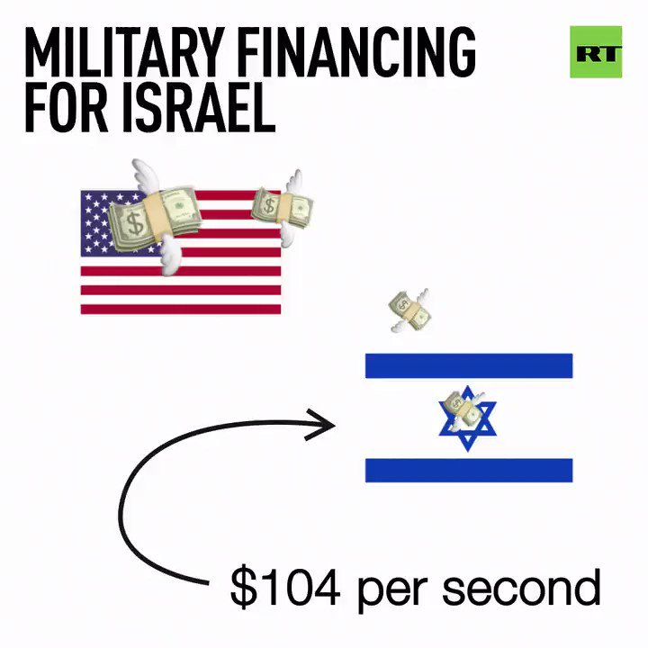 While 43.1 million Americans live in poverty, and 500,000 more are homeless, the US government is sending 3.3 billion dollars a year in US taxpayer money to finance Israel's military.  That's 104 dollars a second until 2028.  Priorities much?