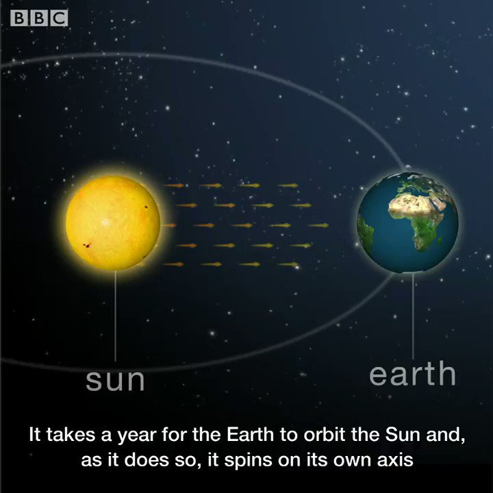 BBC Weather's photo on #equinox
