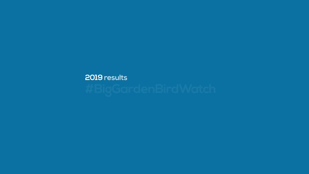 The 2019 #BigGardenBirdWatch results are in! A whopping 472,758 of you took park to give us a snapshot of how our garden birds are faring. http://natu.re/CGwMrq
