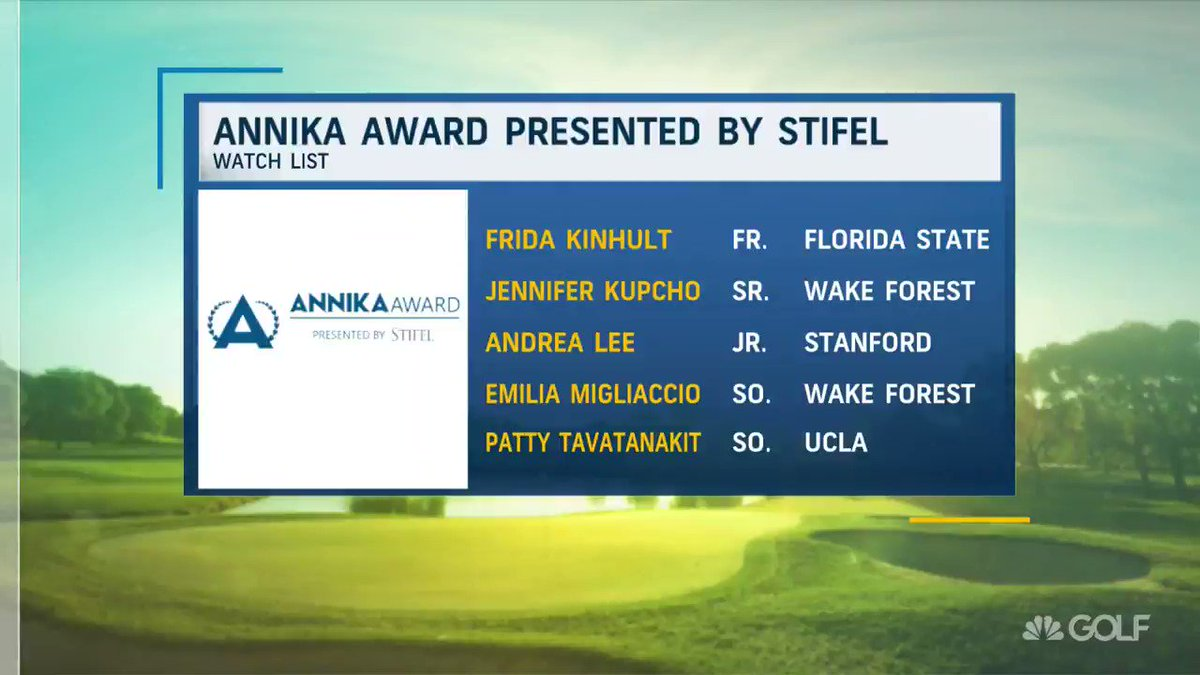 Check out some of the top candidates for @TheAnnikaAward presented by @Stifel.