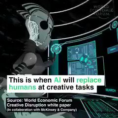 This is when #AI replace humans at creative tasks by @wef |  #ArtificialIntelligence #ML #MachineLearning #Automation #Innovation #Robotics #Robots #SmartTech #IoT #InternetOfThings #Videos #RT  Cc: @MikeQuindazzi @techreview @rwang0