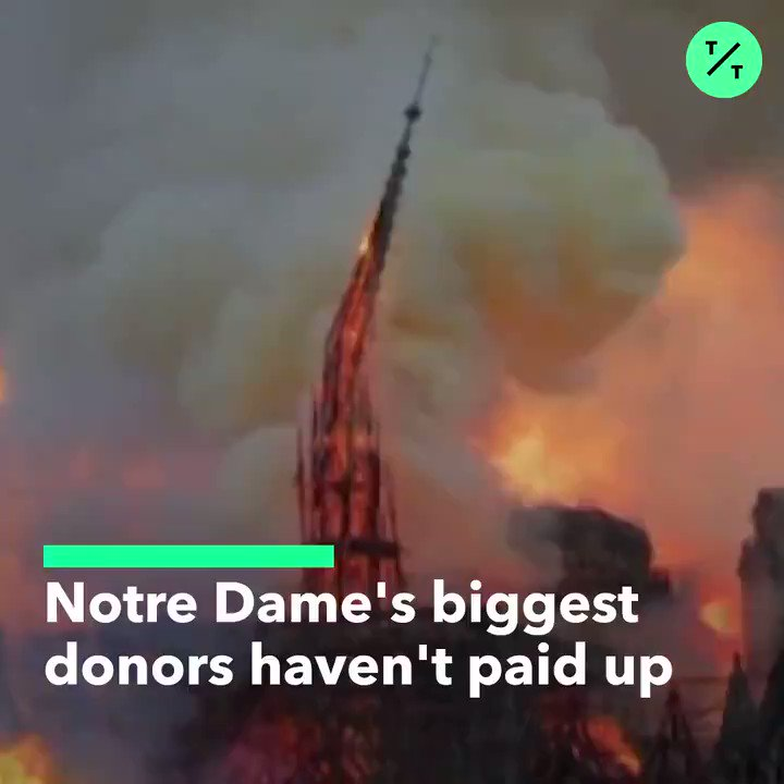 France's billionaires haven't donated what they promised to rebuild Notre Dame https://t.co/5okv2Ru4Km