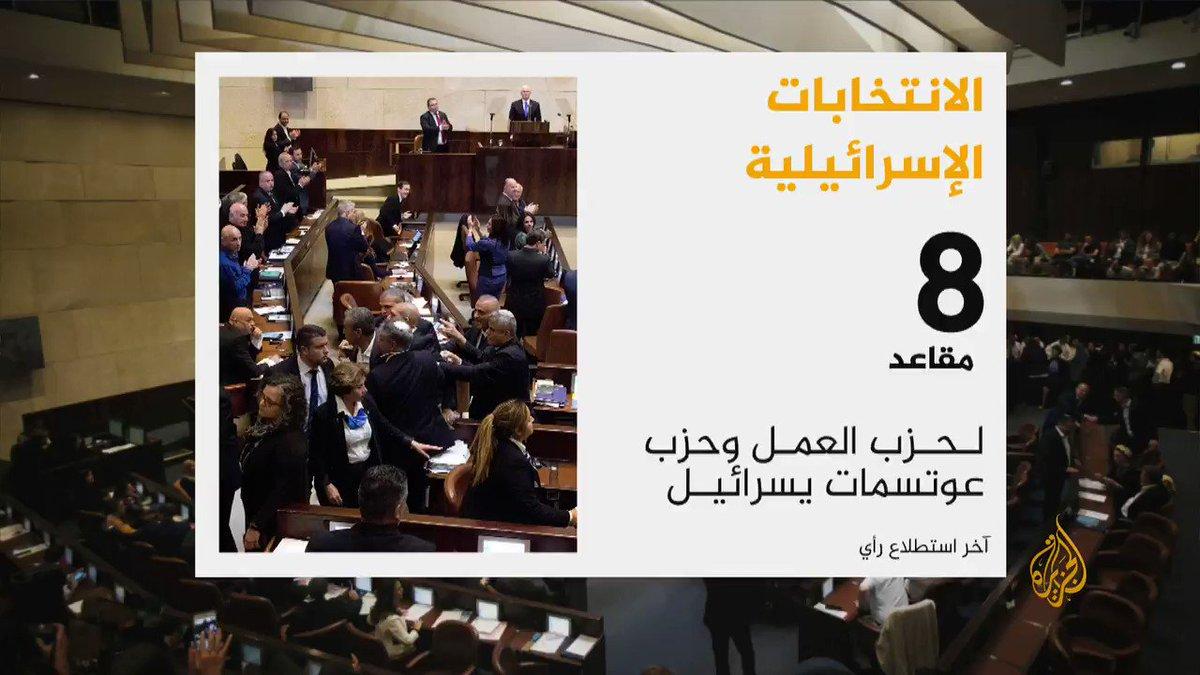 #نتنياهو يجدد تعهده بضم منطقة الأغوار الفلسطينية وشمال البحر الميت المحتلتين فور تشكيل حكومته المقبلة