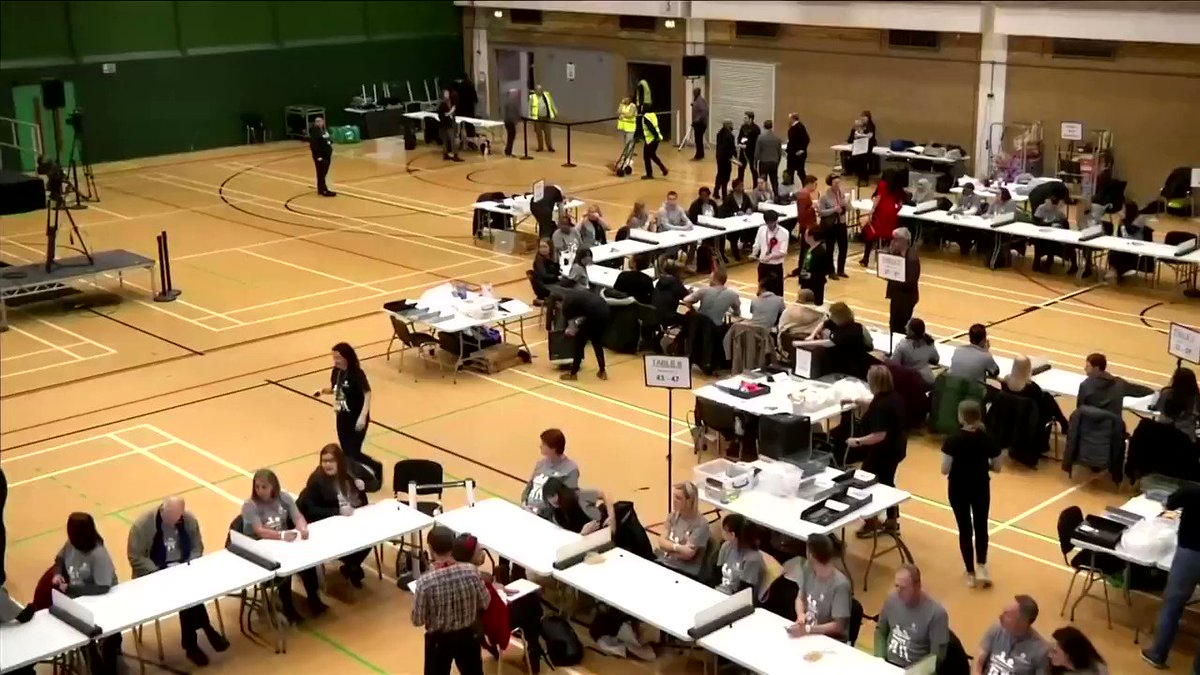 Volunteers count ballots at a London polling station even as an exit poll showed British Prime Minister Boris Johnson will retain his position at Downing Street with a commanding majority to push his #Brexit deal reut.rs/36AZvTX