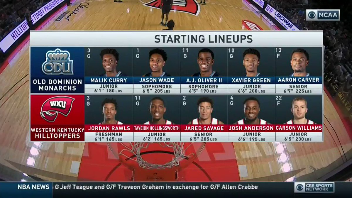 Weve got a C-USA showdown underway! @ODUMensHoops vs. @WKUBasketball right now on CBS Sports Network.