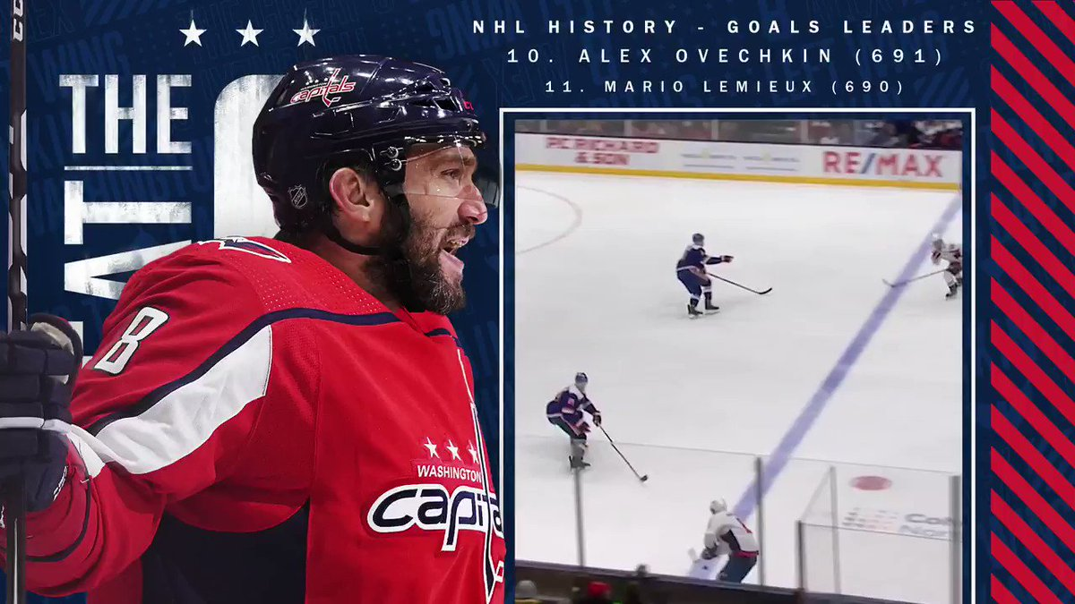 10. Alex Ovechkin (691) 11. Mario Lemieux (690)  @ovi8 keeps on climbing the @NHL Ladder for Most Goals Scored EVER!   #ALLCAPS #Gr8